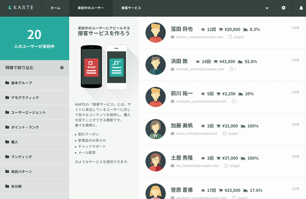 リアルタイムアクセス解析の画面イメージ