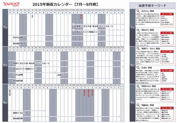 3ヶ月カレンダーのイメージ