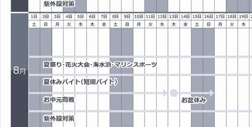 3ヶ月カレンダー拡大イメージ