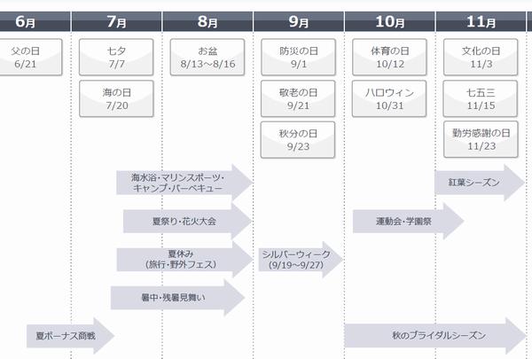 年間カレンダー拡大イメージ