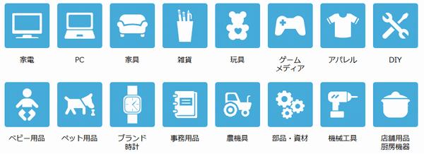 様々な商品カテゴリ