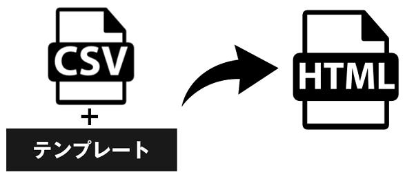 csvとtemplateを元にhtml作成