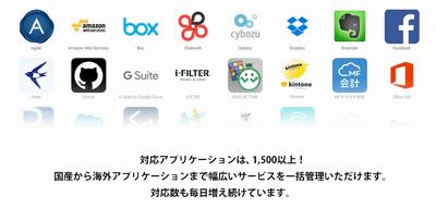 SKUIDの対応アプリ