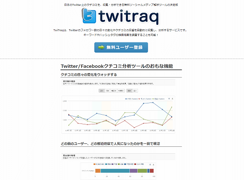 TwiTraqのトップページ