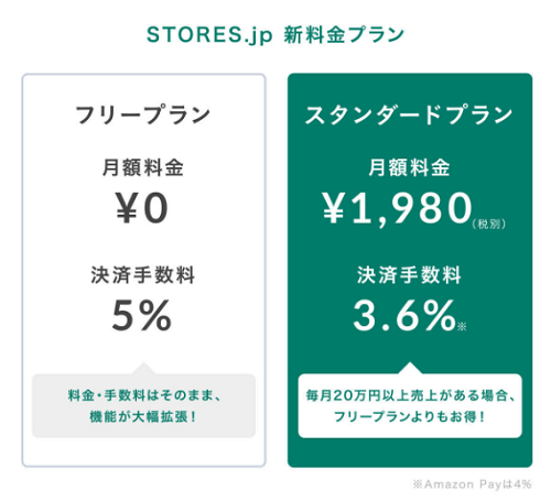 STORES.jpの新プラン