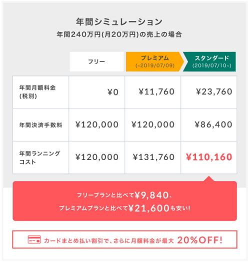 STORES.jpのプラン比較